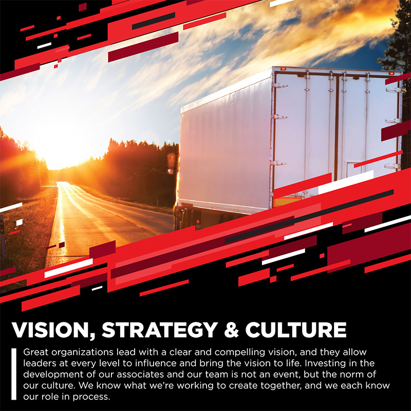 Vision, Strategy & Culture
